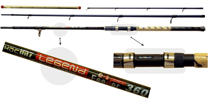 Grunts rod SURF MASTER «LEGEND Feeder IM-7»