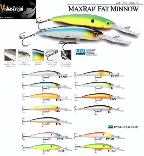 Rapala Minnow MAXRAP FAT