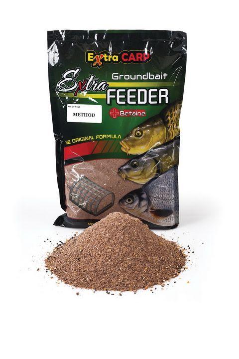 Feed EXTRA Feeder metodi
