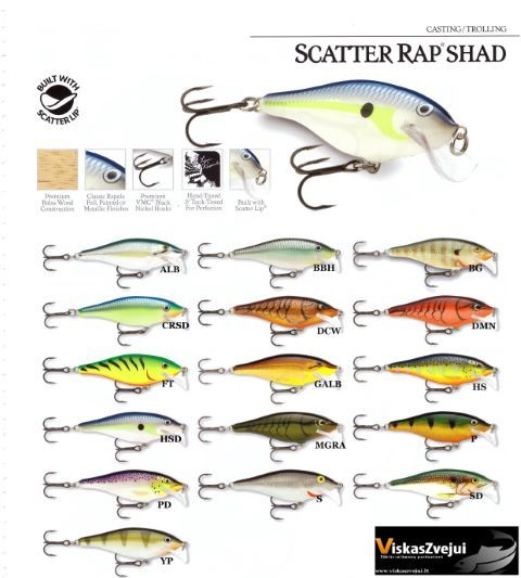 Rapala Scatter Shad RAP