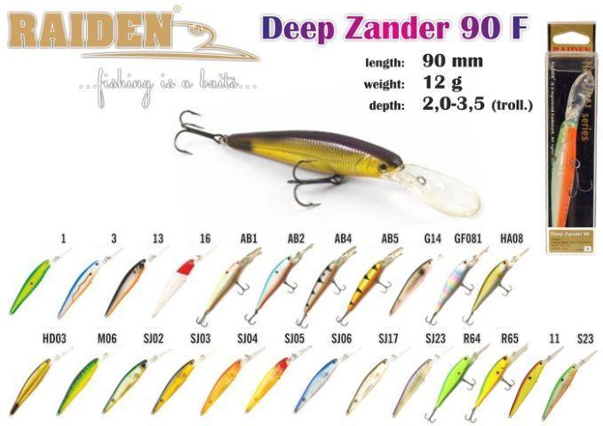 Svārstīgs Raiden «Deep Zander» 90 F